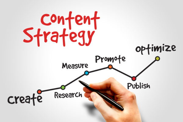 Content Marketing seo services melbourne
