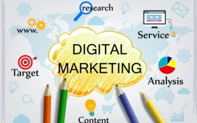 Predicta Digital – How we help you grow your business faster? | Digital Marketing